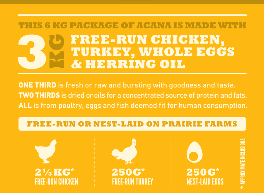 cada 6kg de acana prairie poultry estan echos con: